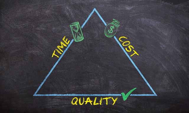 Obrázok na čiernej tabuli – trojuholník a nápisy kvalita, cena, čas.jpg